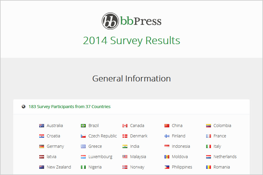 click on image to go to bbPress survey dashboard