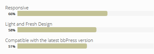 bbPress theme preferences